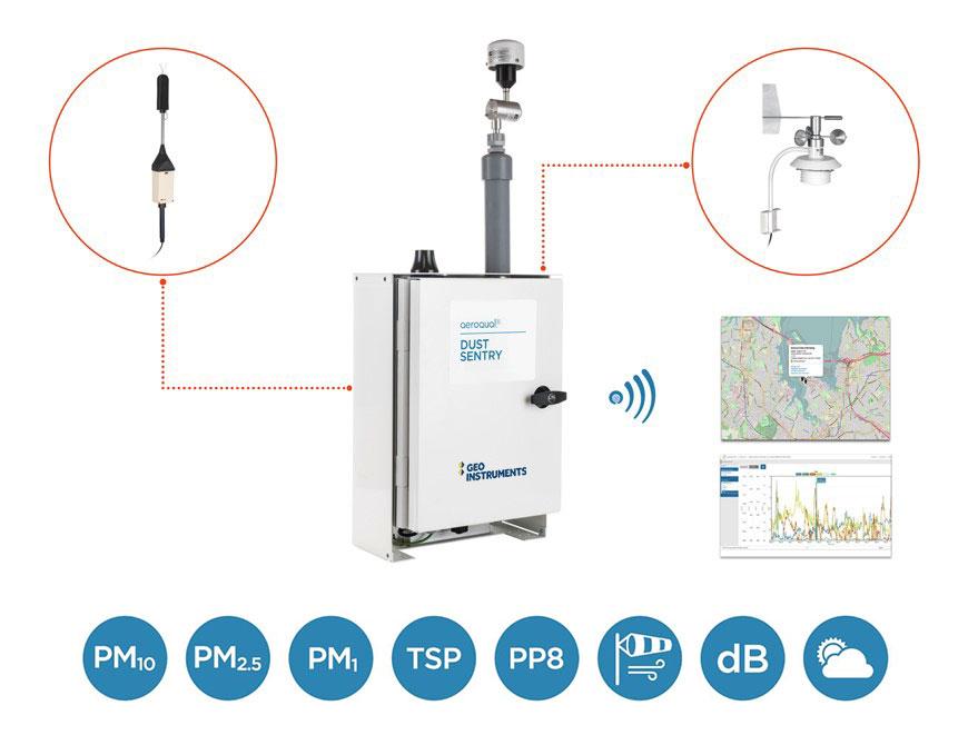 Thiết bị giám sát môi trường không khí Dust Sentry Pro