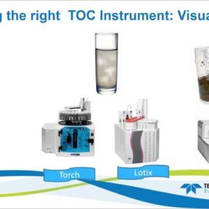 Máy đo tổng Cacbon TOC để bàn theo 211 CFR 11